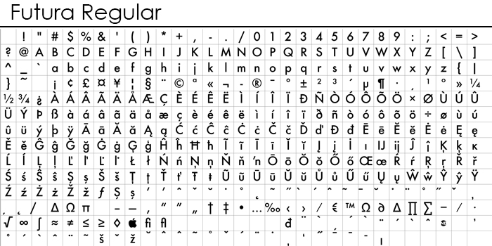 Font set for Futura Regular